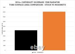 Mishimoto Aluminum Performance Radiator For 2014-2019 Chevrolet 1500 5.3L 6.2L